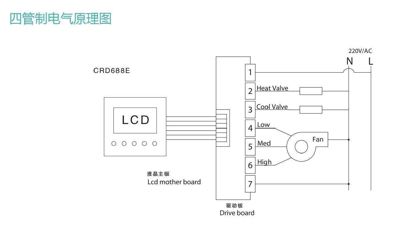 zy1601液晶温控器