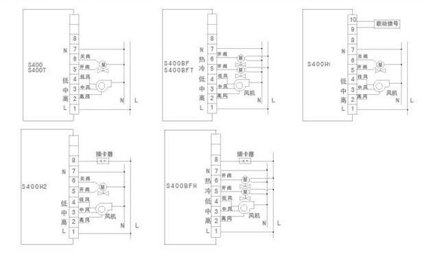产品详细信息: S400系列恒温控制器适用于二管制、四管制水系统中央空调末端风机盘管的控制。根据室内温度和设定温度的编差来智能调节电动阀、三速风机的运行状态,创造一个舒适、节能的室内环境。 功能特点: 1、大屏幕LCD英文字符显示,工作状态一目了然,蓝色背光柔和而清单; 2、房间温度、时钟、星期同时显示 3、周内(周一至周五)、周六和周日每天4个时段编程,各工作模式(制热、制冷和恒温)的编程数据相互独立 4、房间温度校正功能,校正范围±5 5、断电永久记忆设置参数,并可设置温控器上电恢复原状